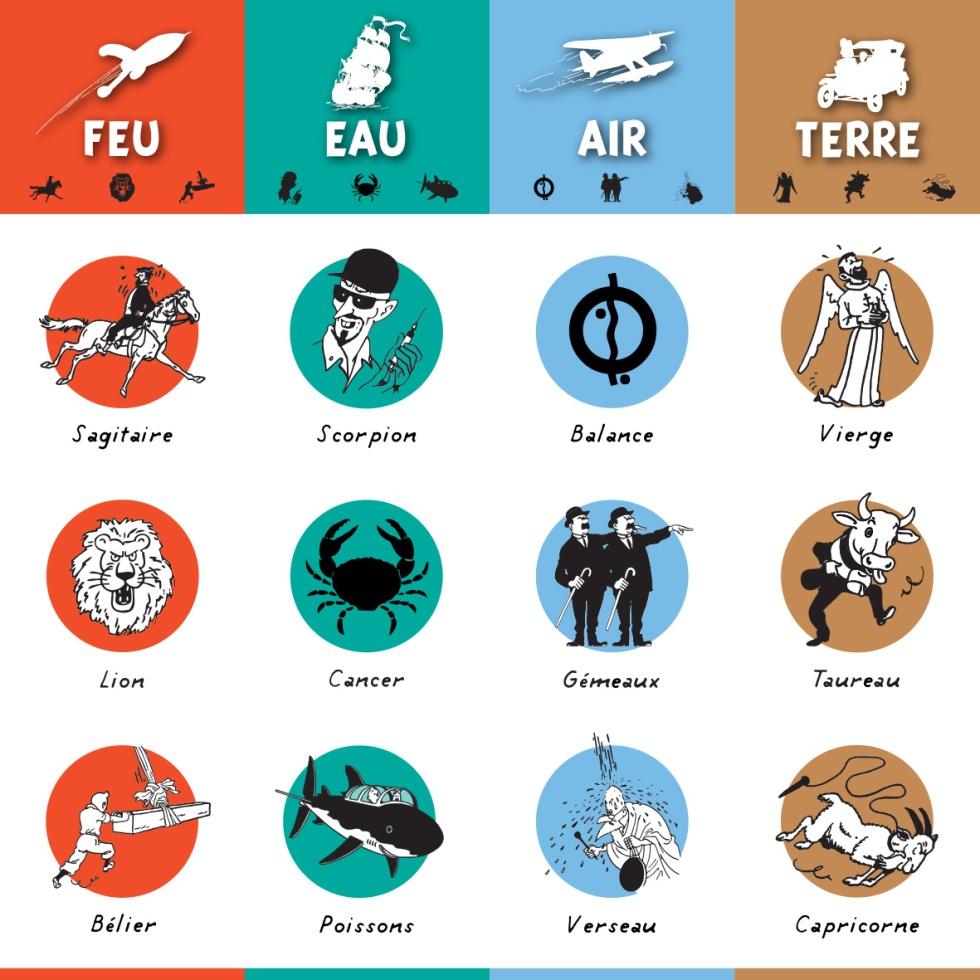 ZodiacTintin02